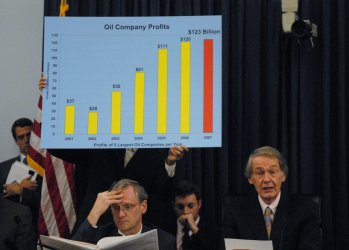 Oil executives testify on gas prices and company profits in Washington