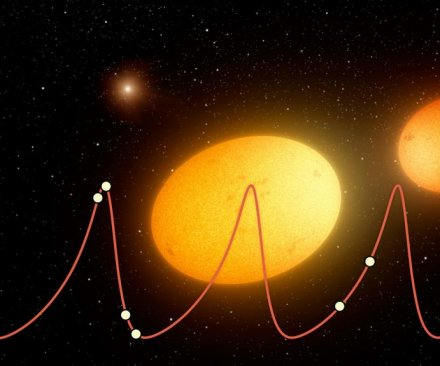 Kepler observatory helps astronomers study 'heartbeat stars'