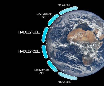 NASA: Growing tropics driving high altitude clouds toward poles