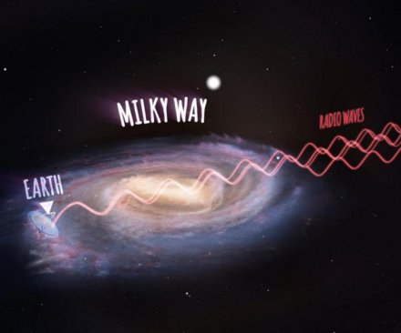 Hundreds of galaxies found hiding behind the Milky Way
