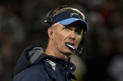 San Diego Chargers coach Mike McCoy upbeat after close of camp