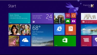 Report says an update to Windows 8.1 could come as early as March