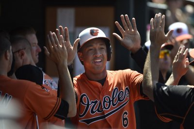 Chris Davis, Matt Wieters lead Baltimore Orioles to sweep of Tampa Bay Rays