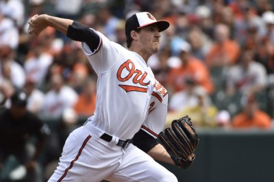 Kevin Gausman, Baltimore Orioles keep Texas Rangers under wraps