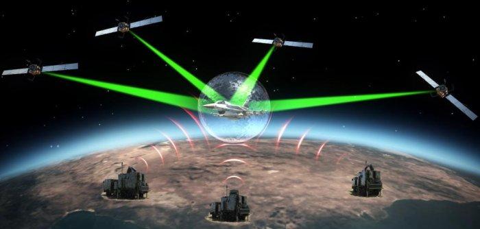 Anti jamming system | satellite jamming systems thinking