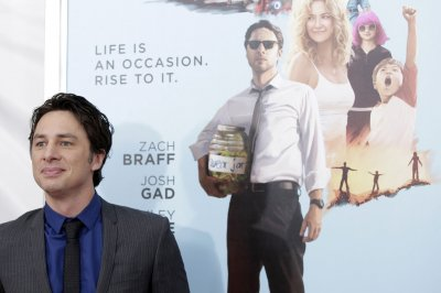 Zach Braff apologizes for comments on Pharrell's Grammy outfit