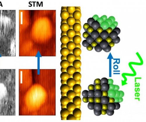 Excited quantum dots imaged in 3D for the first time