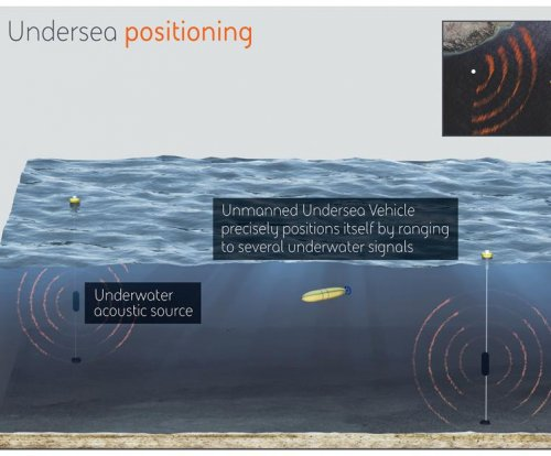BAE developing new navigation system for submarines
