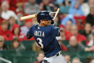 Orlando Arcia's two home runs propel Brewers to 12-10 win over Pirates