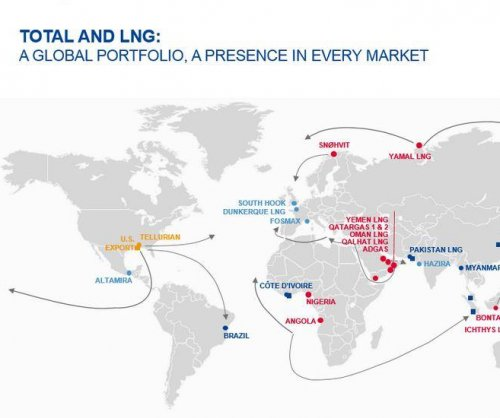 Total becomes a global leader in LNG
