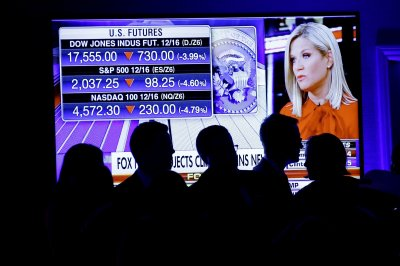 Markets dip as Donald Trump outperforms projections in battleground states