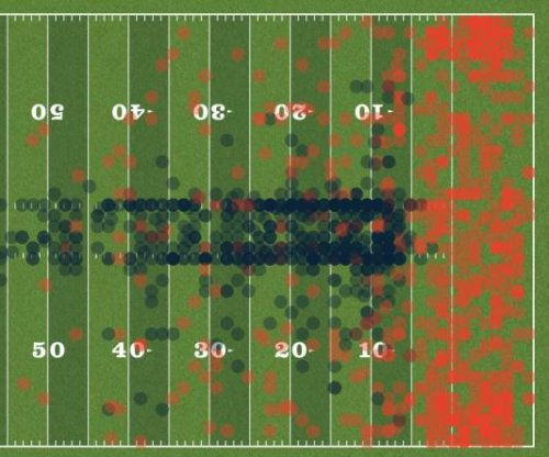 Super Bowl: Tool lets fans chart TDs for Brady, Foles, other NFL QBs