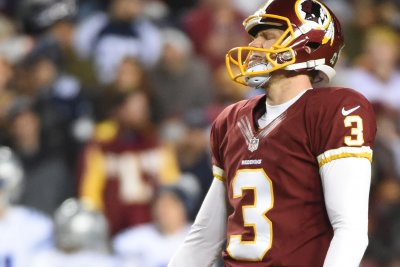 Washington Redskins re-sign kicker Dustin Hopkins
