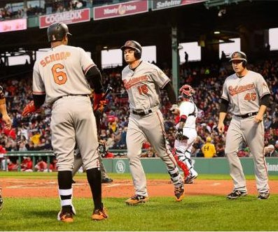 Trey Mancini (2 HRs) leads Baltimore Orioles to rout of Boston Red Sox