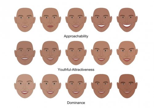 Study: facial features predict first impressions