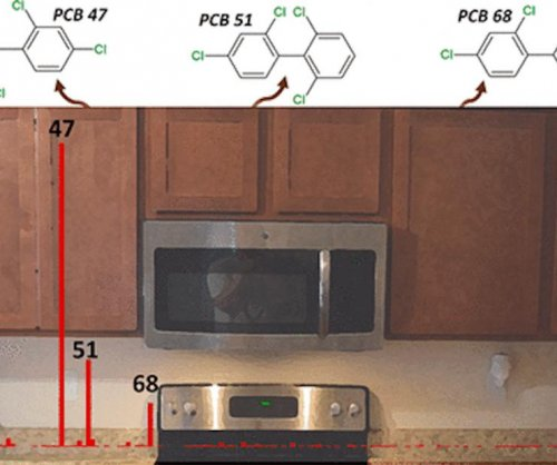 Kitchen cabinets could leach harmful chemical compounds into the air