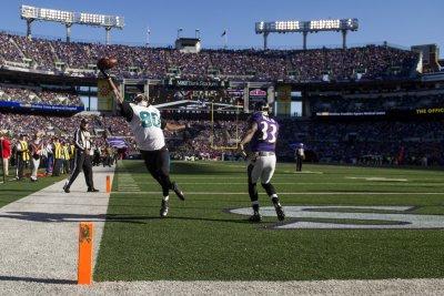 Jacksonville Jaguars TE Julius Thomas inactive vs. Denver Broncos