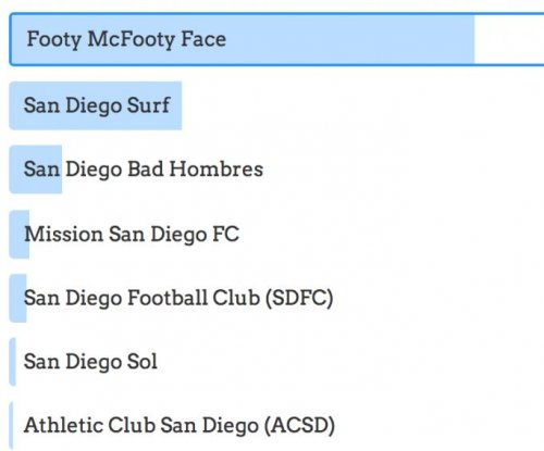 'Footy McFooty Face' leading poll for name of San Diego MLS club