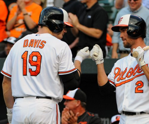 Baltimore Orioles split doubleheader with Chicago White Sox