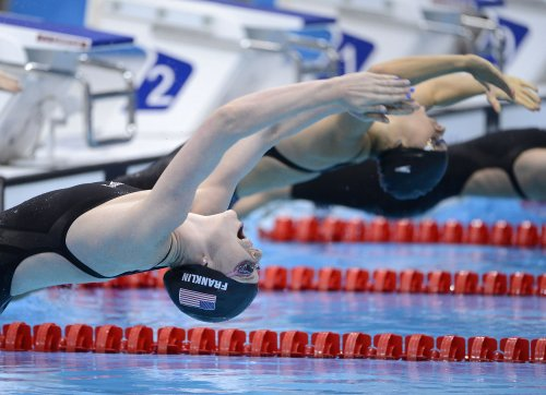 Olympic Relay: W Swim 400 Medley Relay
