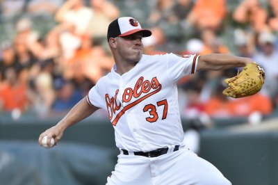 Orioles aim to slow suddenly surging White Sox