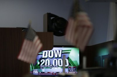 Post-election rally pushes Dow to 20K for first time in history