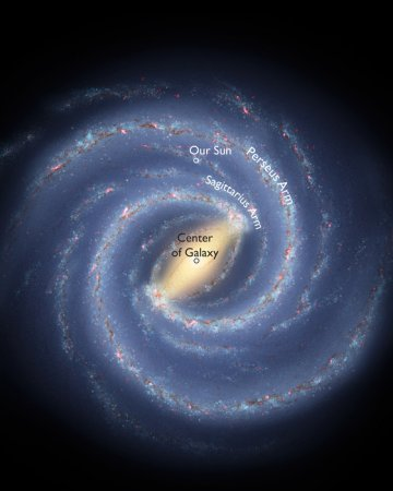 Astronomers call our location in Milky Way an 'upscale' neighborhood