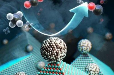 Catalyst recycles greenhouse gases into hydrogen gas, fuel, other chemicals