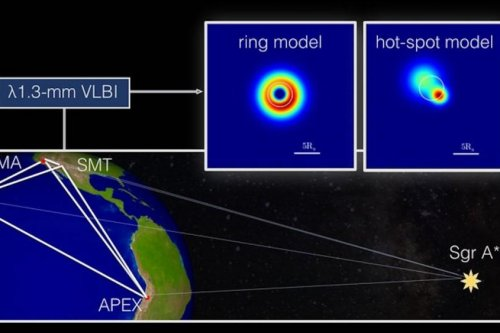 APEX offers up-close view of black hole's event horizon
