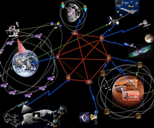 NASA reveals solar system Internet for interplanetary communication