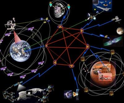 NASA reveals solar system Internet for interplanetary communication