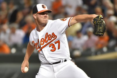 Dylan Bundy masterful in Baltimore Orioles' win over Boston Red Sox