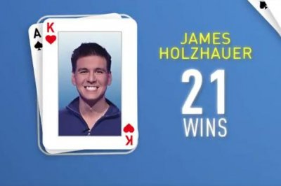 'Jeopardy!' champ James Holzhauer wins 21st game, earns second longest streak