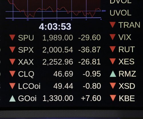 Dow, S&P, Nasdaq hit with losses on fears Fed is about to raise interest rates