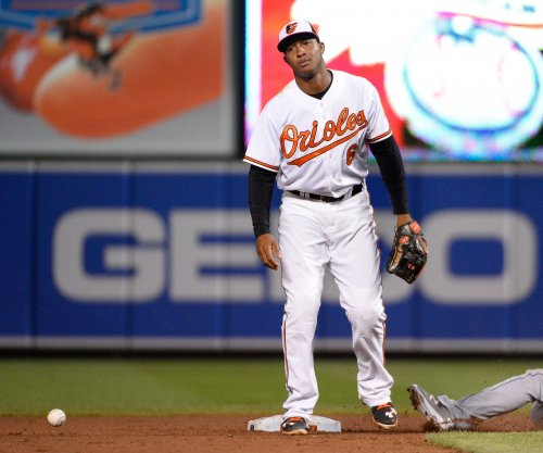 Baltimore Orioles sweep Minnesota Twins behind rookie Joey Rickard