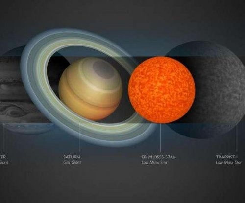 Astronomers find smallest-ever star
