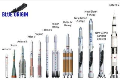 Jeff Bezos unveils mammoth future orbital rocket -- the New Glenn