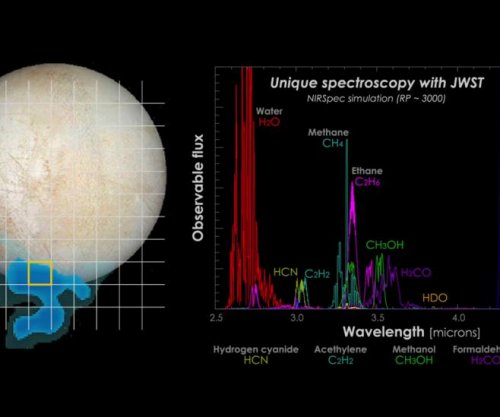 Webb telescope to study 'ocean worlds' in the solar system