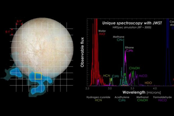 Webb telescope to study 'ocean worlds' in the solar system ...