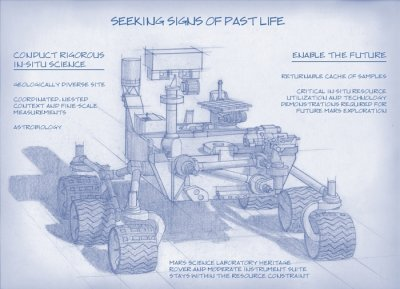 NASA committee sets goals for 2020 rover mission to Mars