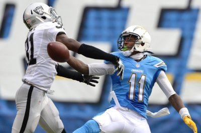 San Diego Chargers WR Stevie Johnson (knee) likely out for season