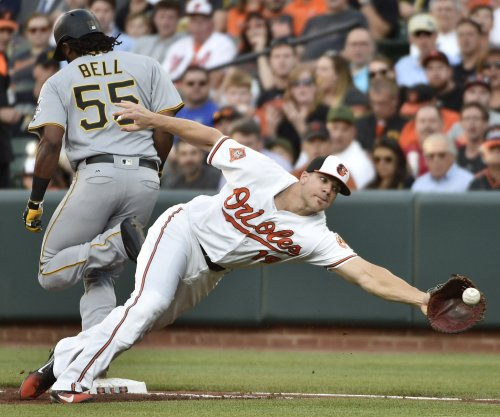 Baltimore Orioles first baseman Chris Davis (oblique strain) likely out until All-Star break