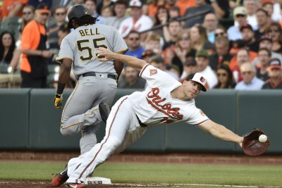 Baltimore Orioles first baseman Chris Davis (oblique strain) likely out until All-Star break