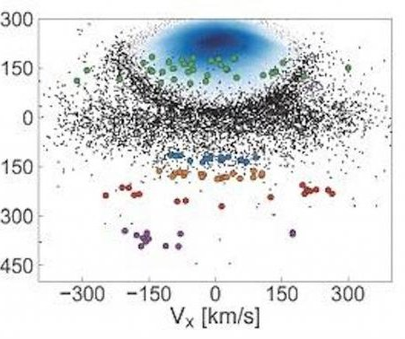 Gaia data reveals remnants of Milky Way mergers