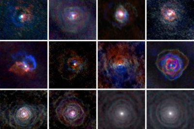 Astronomers observe stellar winds from aging stars in unprecedented detail