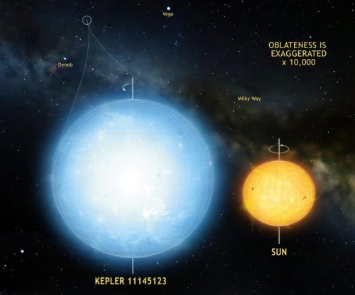 Perfect star: Astronomers find roundest object in the universe