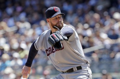 Corey Kluber vs. David Price delayed as Cleveland Indians-Boston Red Sox postponed