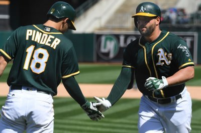 Cleveland Indians sign 1B Yonder Alonso to 2-year contract