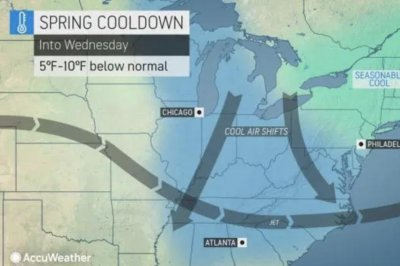 Temperatures tumble in eastern U.S. to end a warm March on a cool note