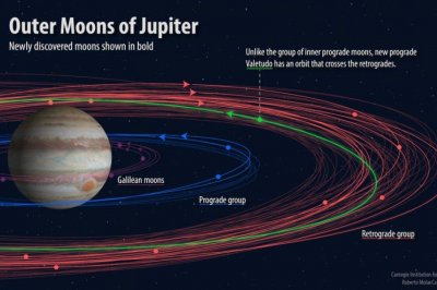 Astronomers find 12 new moons around Jupiter